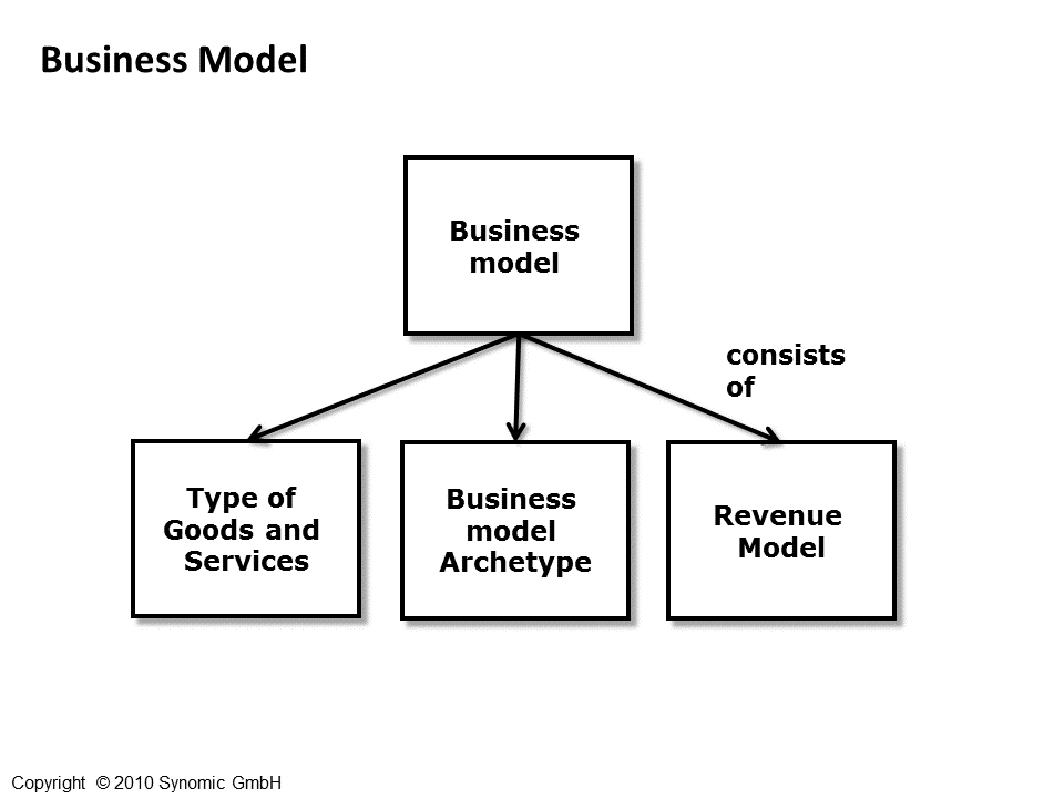 businessmodel.png
