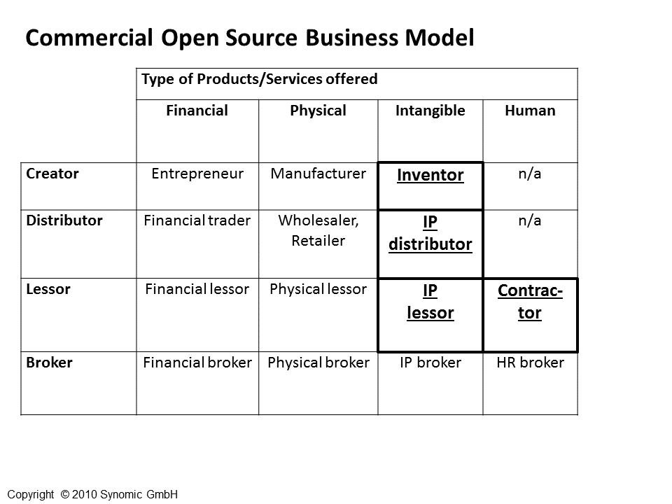 commercialopensource.png