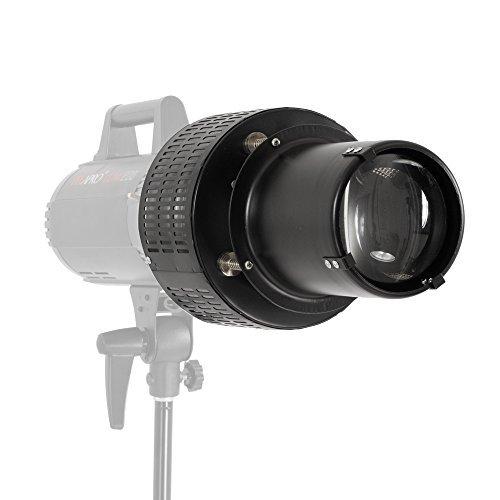 Optical Snoot