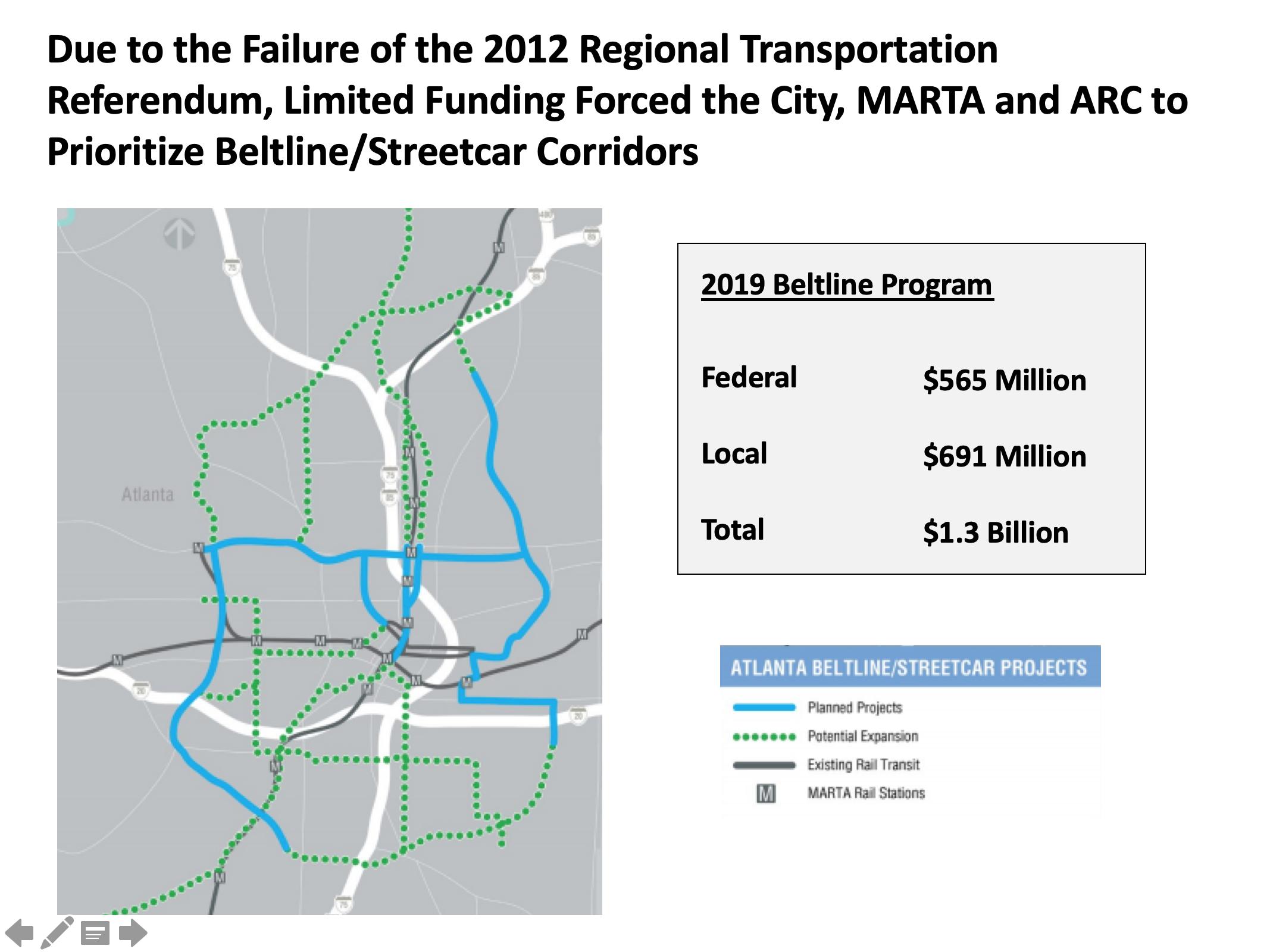 Current ARC Regional Transportation Plan ( ARC BeltLine Presentation April 4, 2019 )