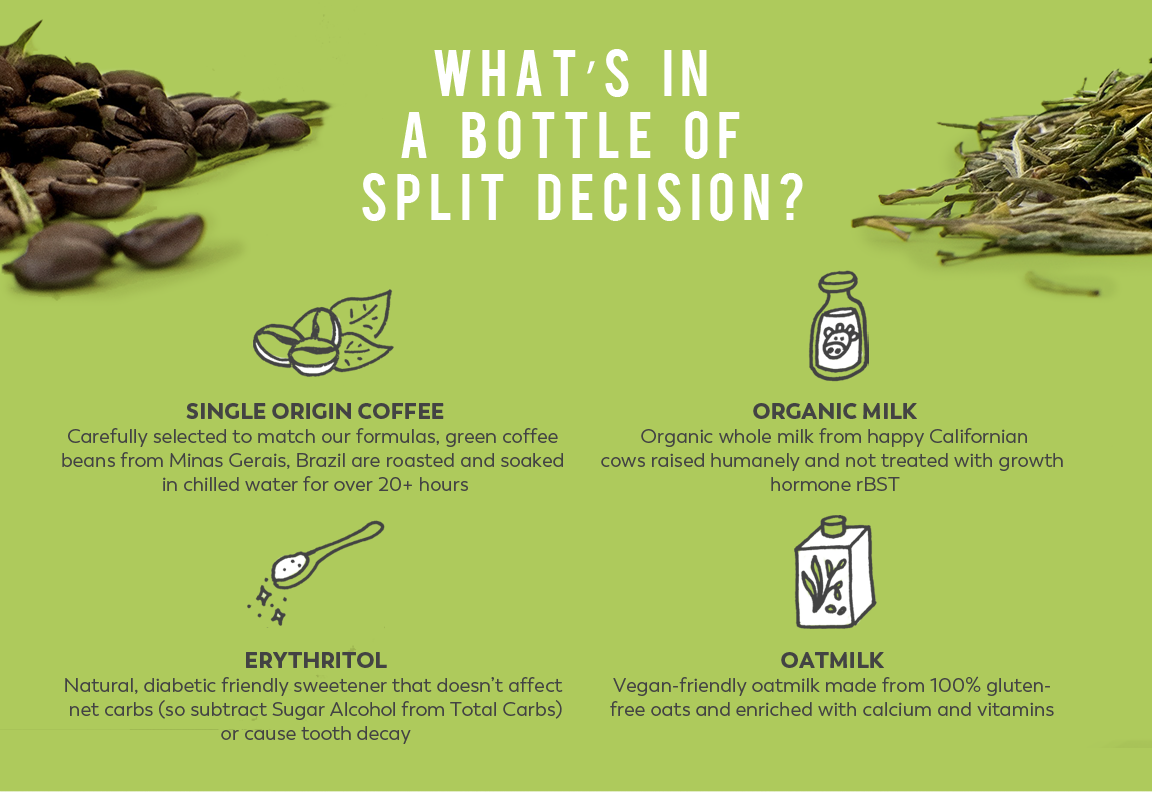 Split Decision Website About The Coffee@2x.png