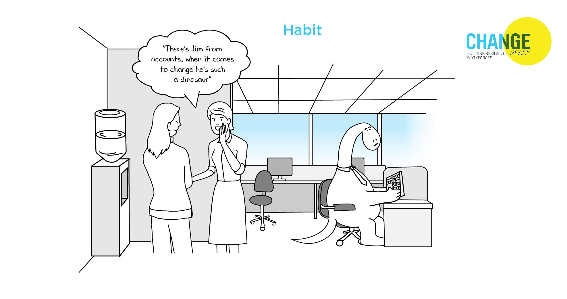 Habit Linked In copy.jpg