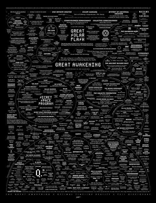 Great Awakening Map V10  Night  11x14.jpg