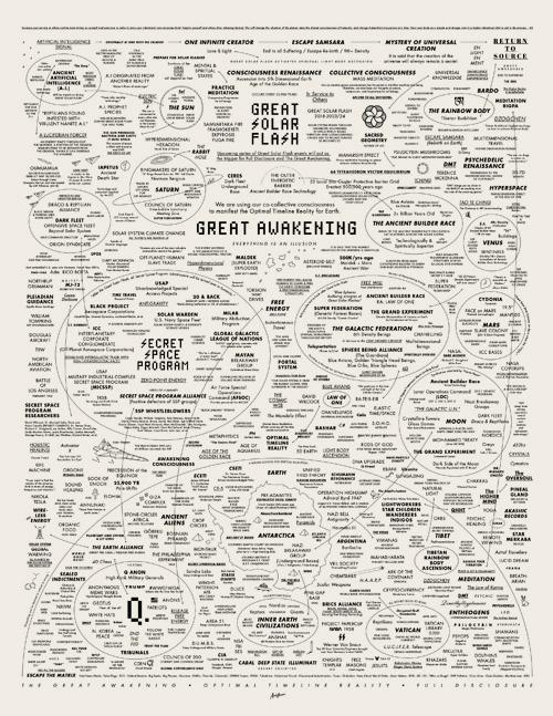Great Awakening Map V10  Original White  8.5x11.jpg    PDF   8.5x11.pdf   24x36.pdf