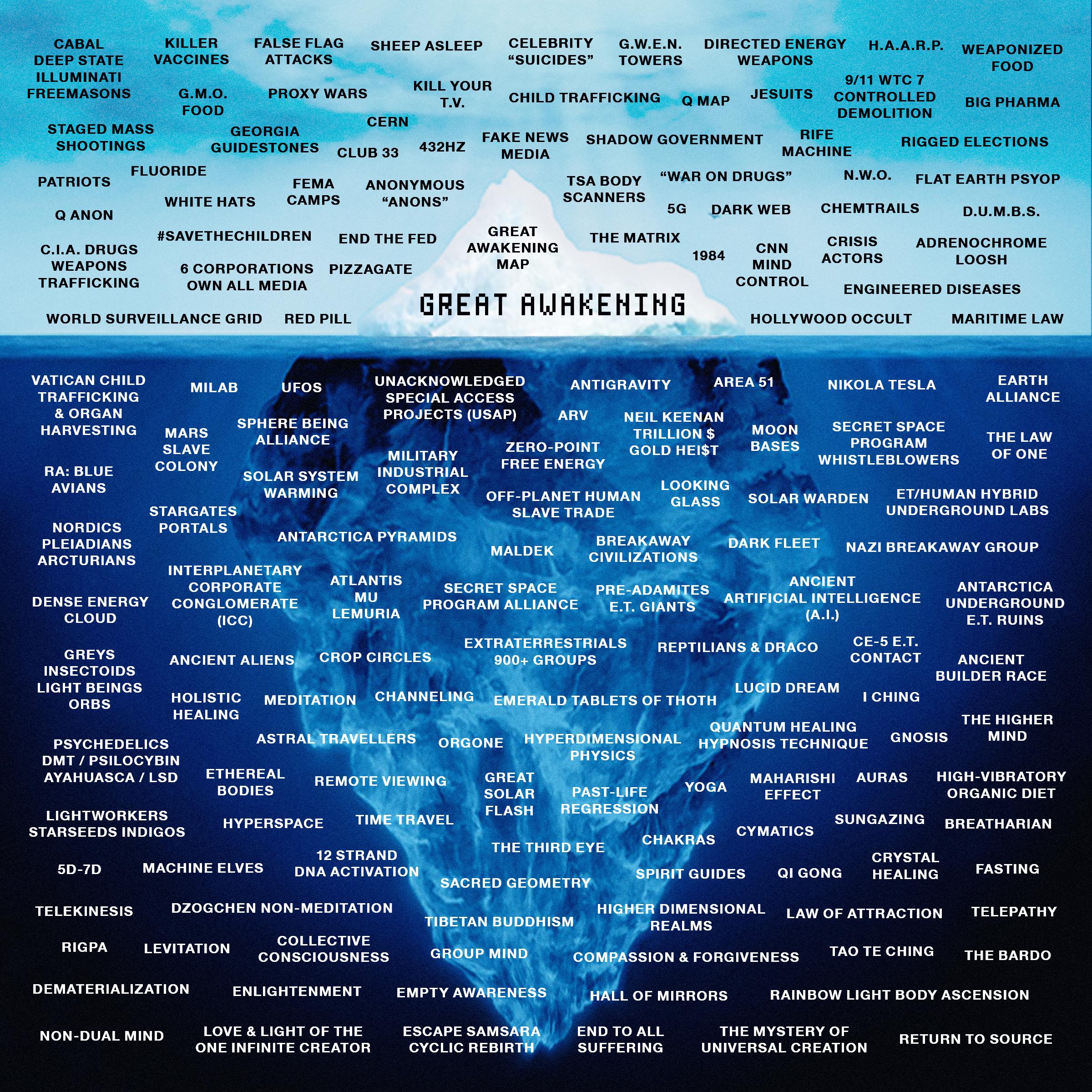 Great Awakening Ice Berg Meme