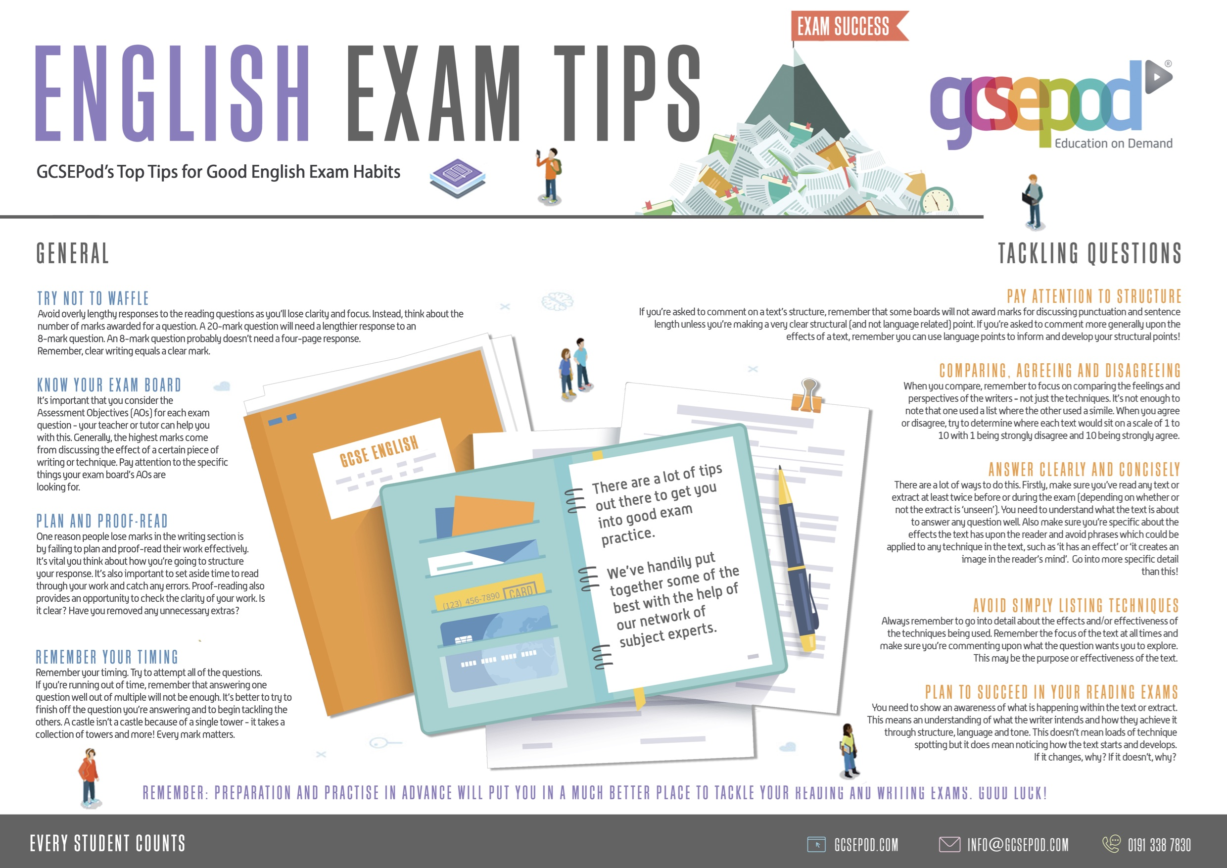 Student-Guide-GCSEPod's-Top-Tips-for-Good-English-Exam-Habits.jpg