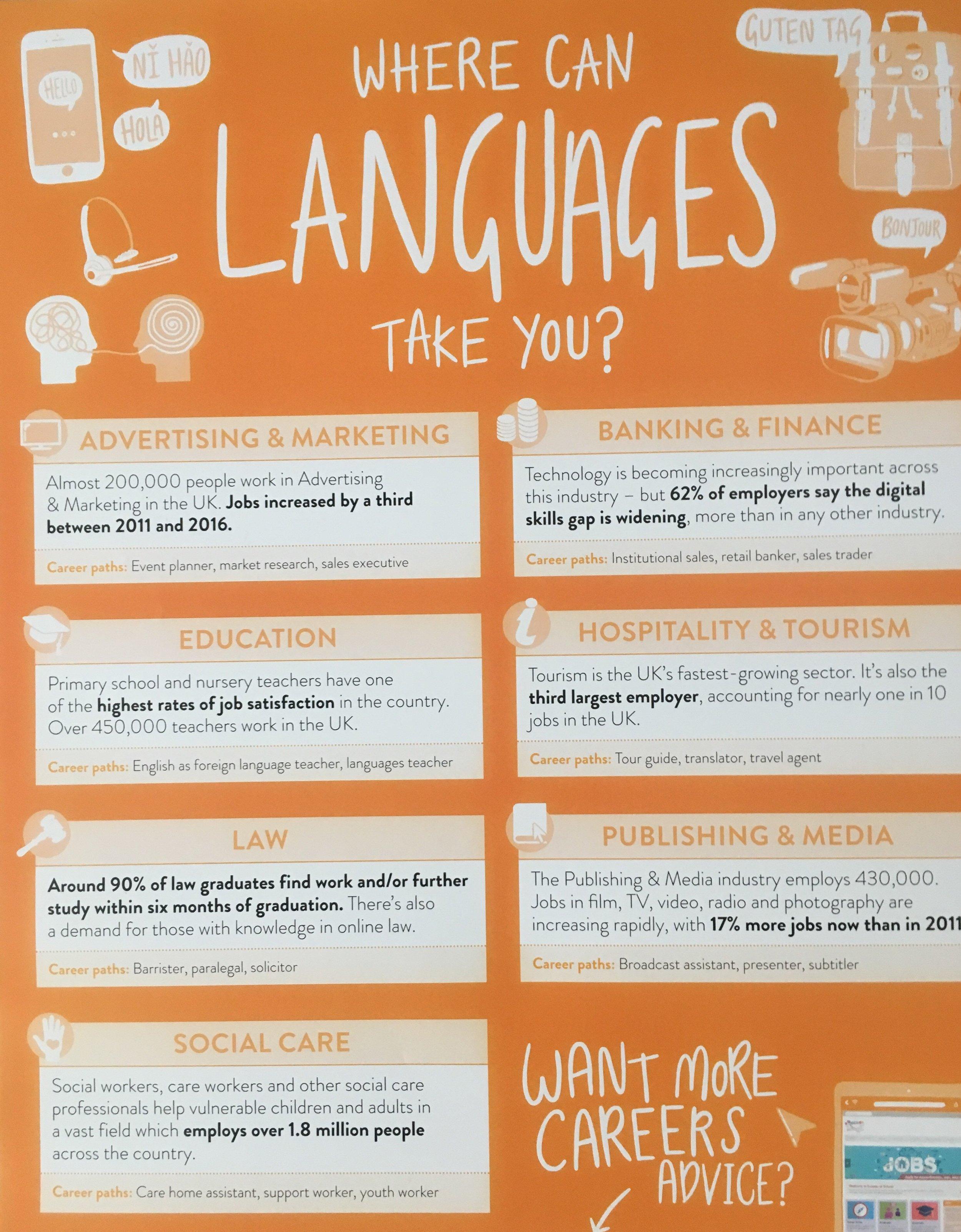 languages 2.jpg