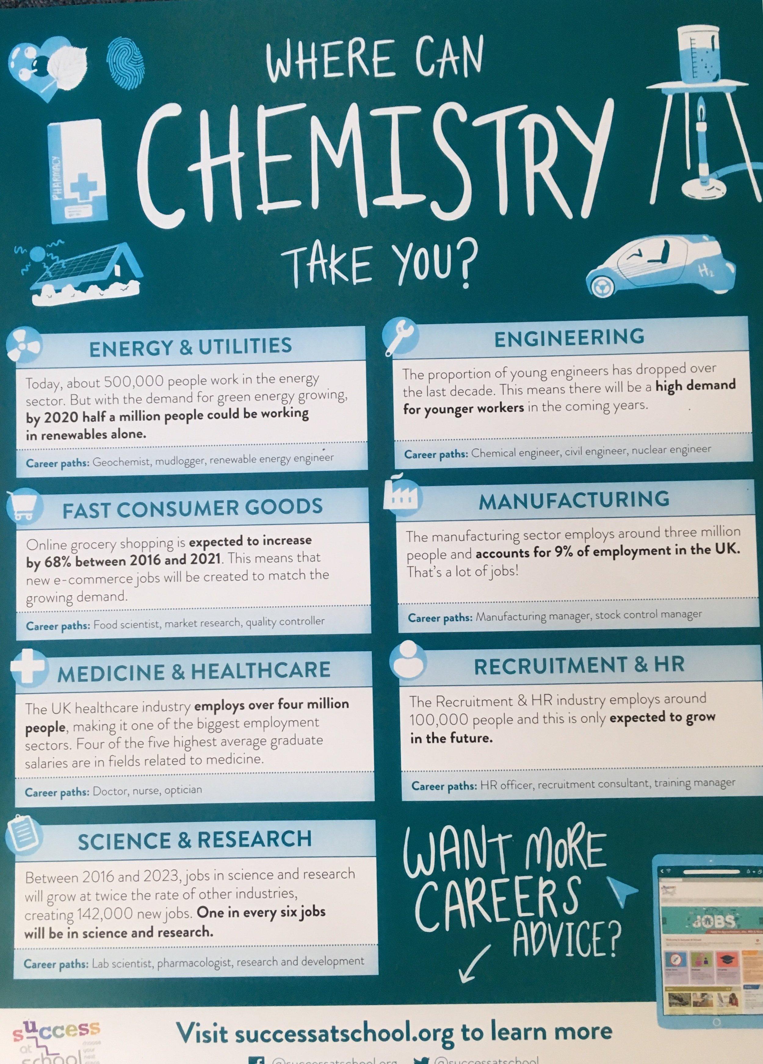 Chem 2.jpg