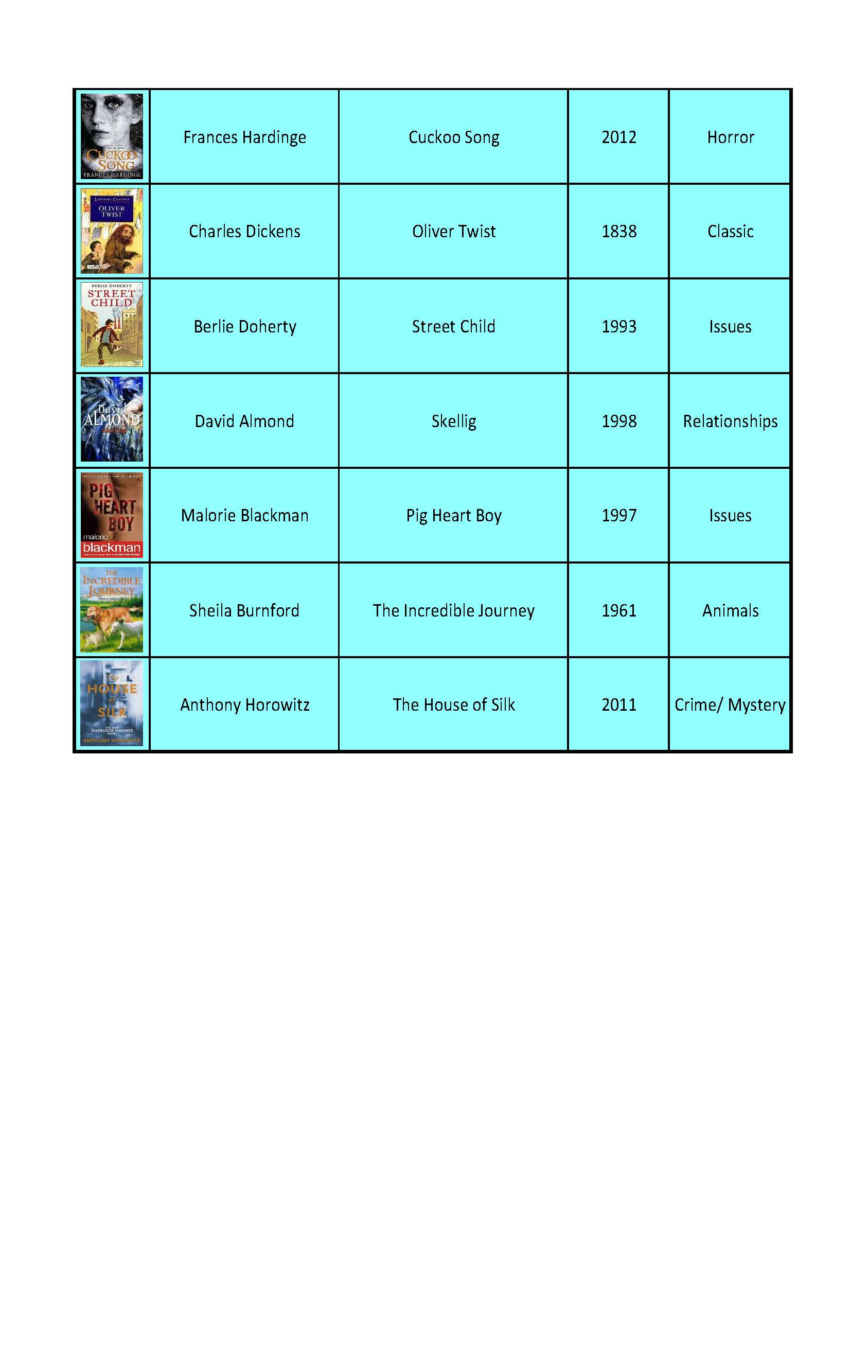 Priory Plus Reading List with Images KS3_Page_4.jpg