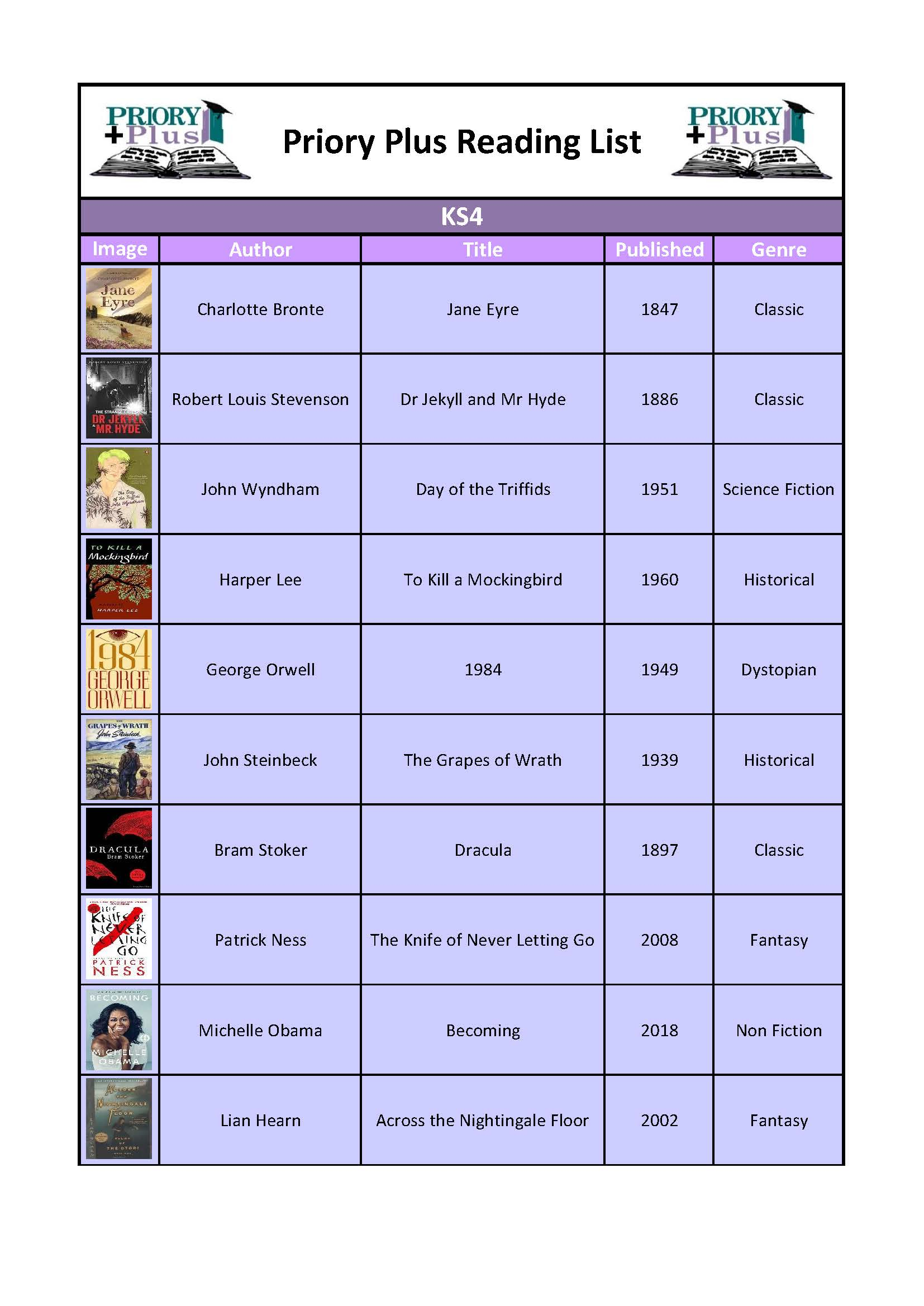 Priory Plus Reading List with images KS4_Page_1.jpg