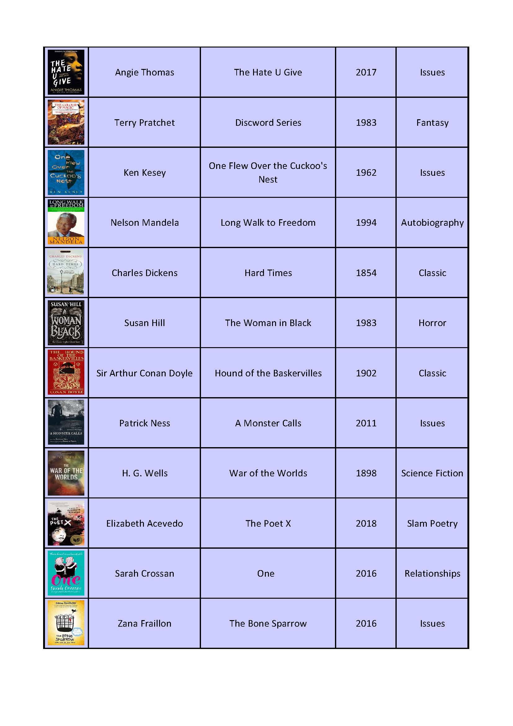 Priory Plus Reading List with images KS4_Page_3.jpg