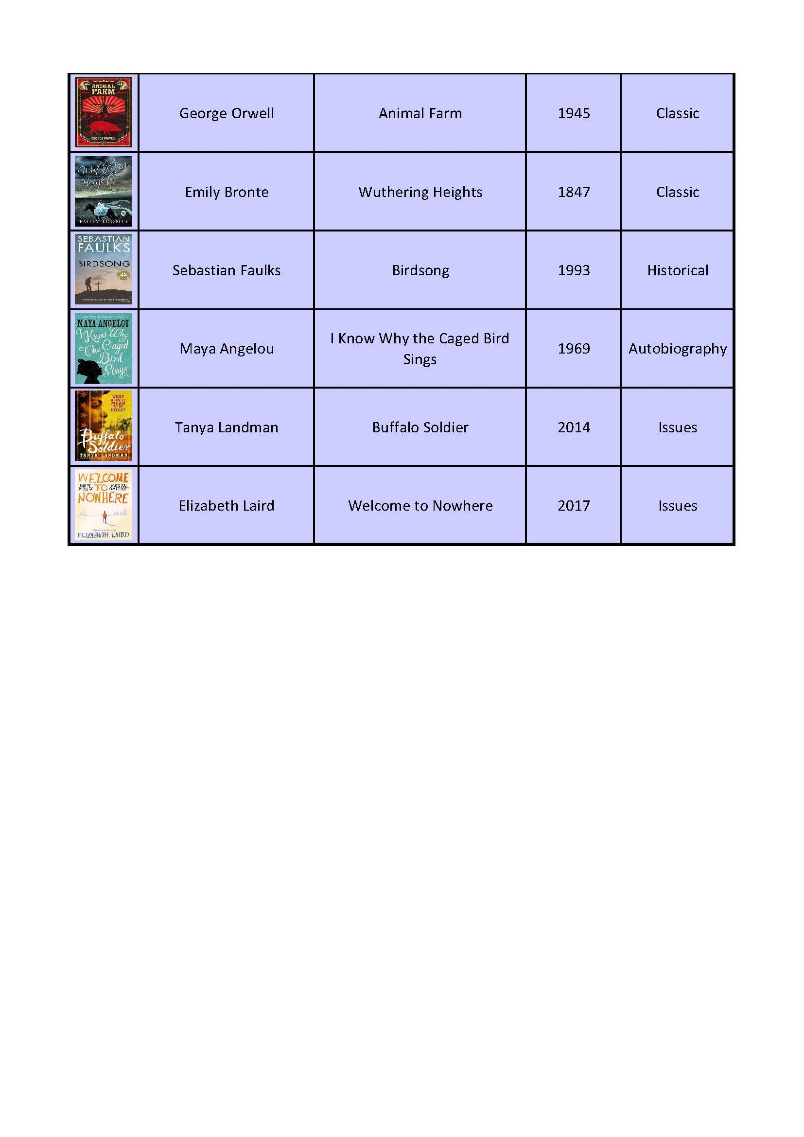 Priory Plus Reading List with images KS4_Page_4.jpg