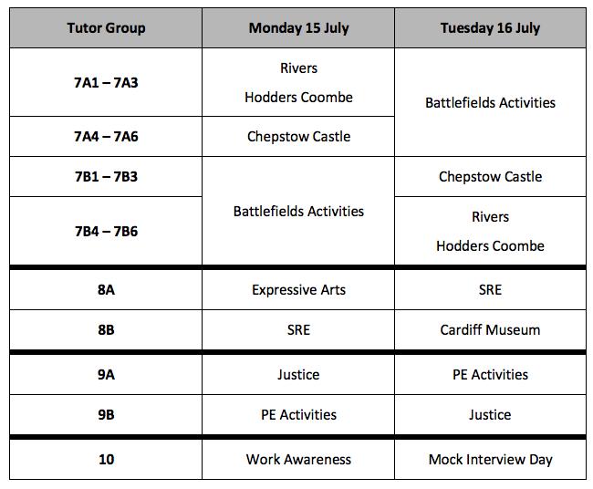 Curriculum Enrichment Days - 15 & 16 July 2019 — PCSA
