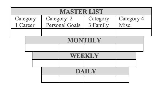 Why you need a daily practice of planning and prioritization (Priority Series 3/5)