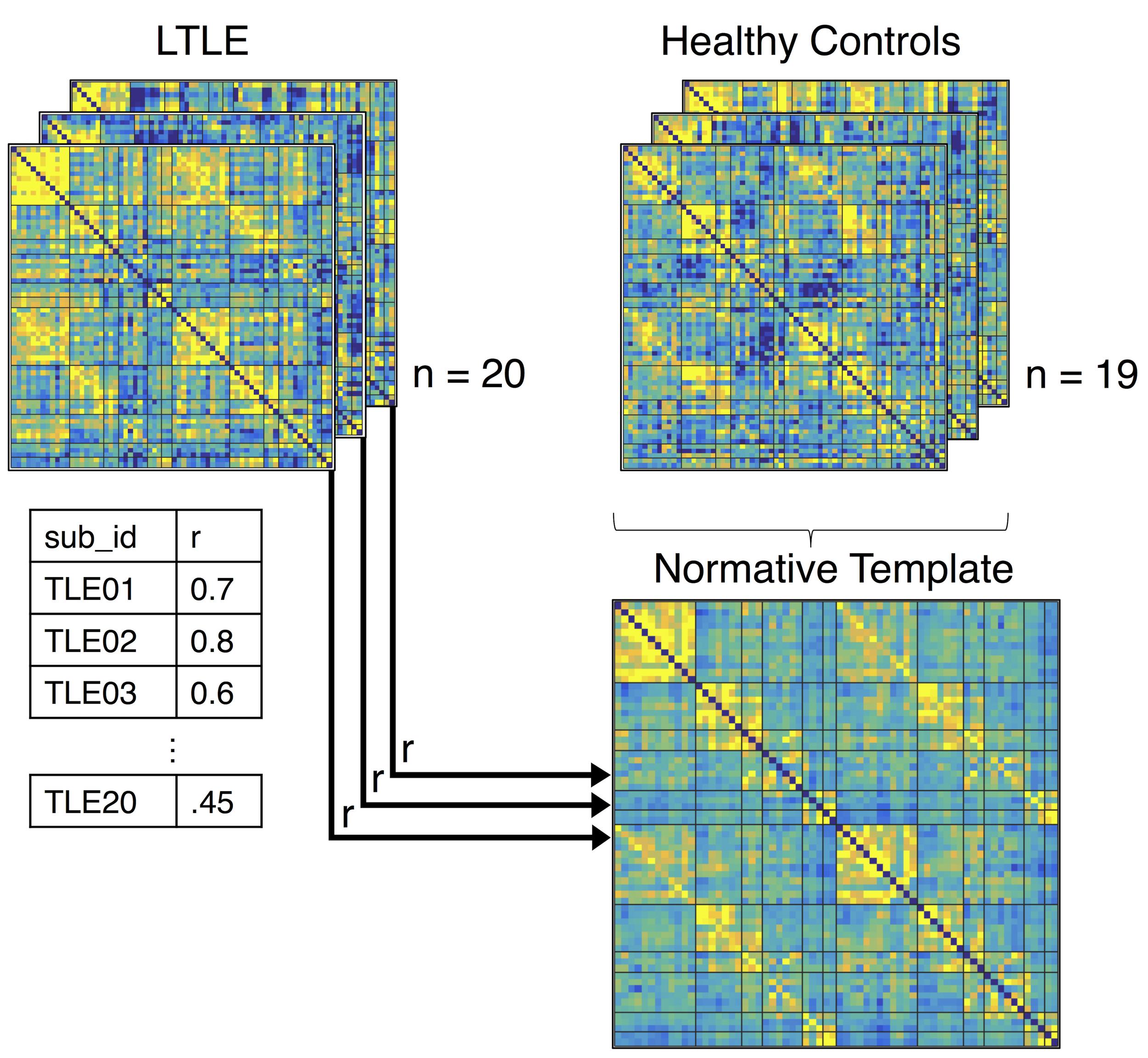 Figure 2,Matrix_similarity_Methods.png