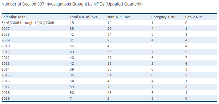 NPE DATA from ITC.PNG