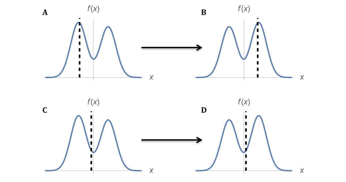 negative-representation1.png