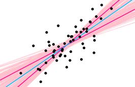 Image credit: Doing Bayesian Data Analysis