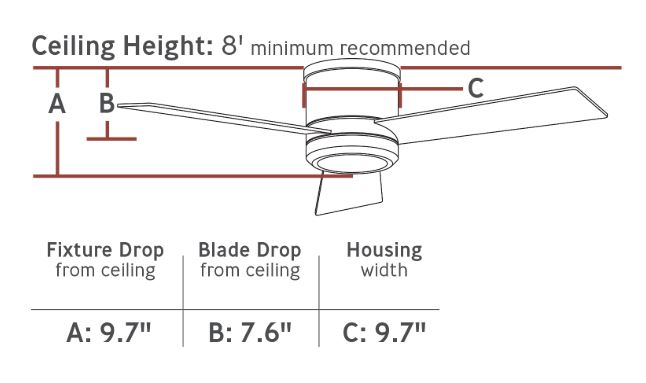 Selecting The Perfect Ceiling Fan