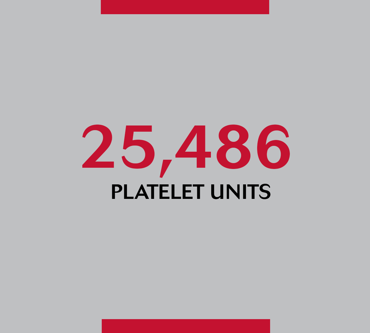 platelet_update_418_2019_3.png