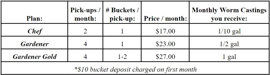 YES Compost_Residential Pricing_2018-08-07.JPG