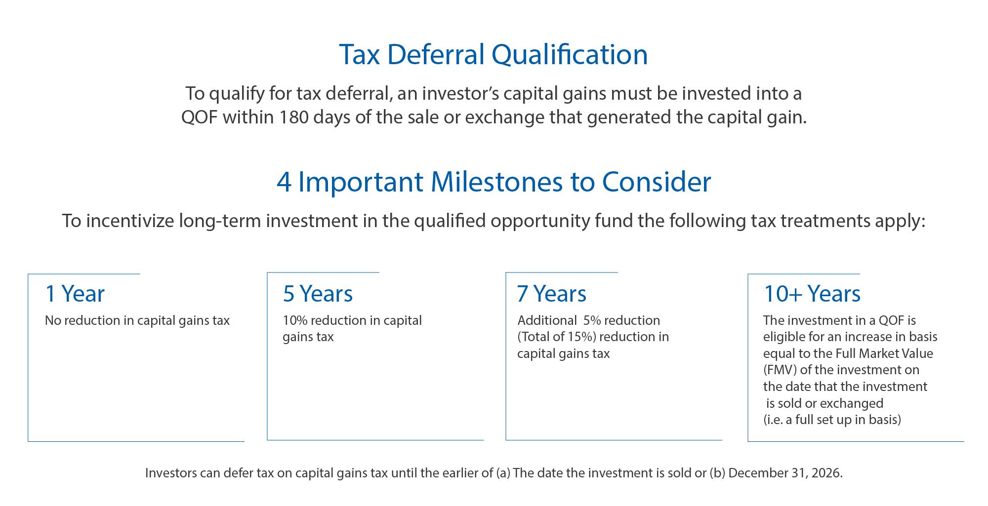 QOF-Tax-Deferral-Qualification.jpg