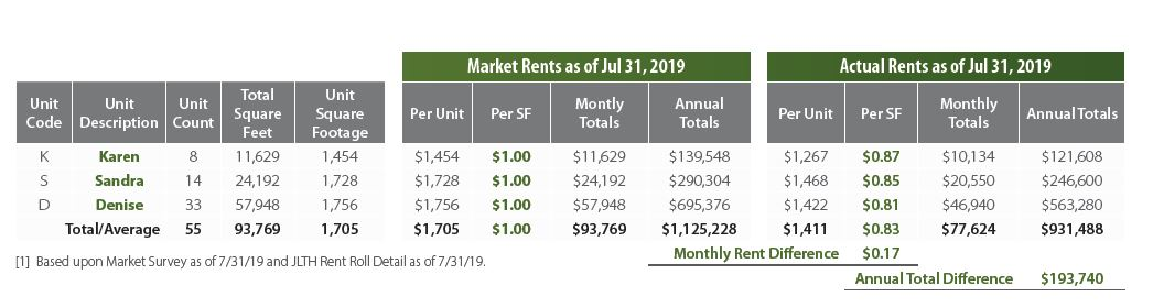 RENT COMPARABLES.JPG