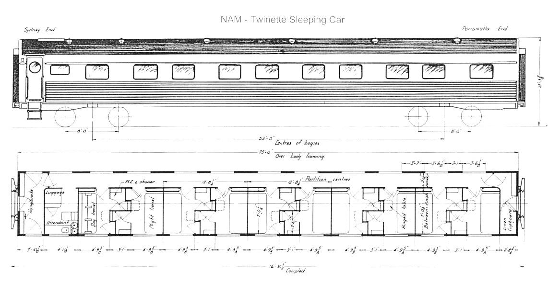 Outline - NAM Twinette.JPG