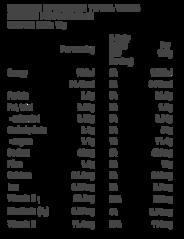 Label_-_Primal_Greens_3_medium.png