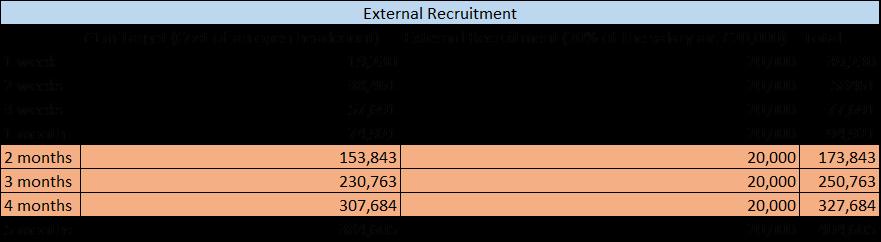 external recruitment.png