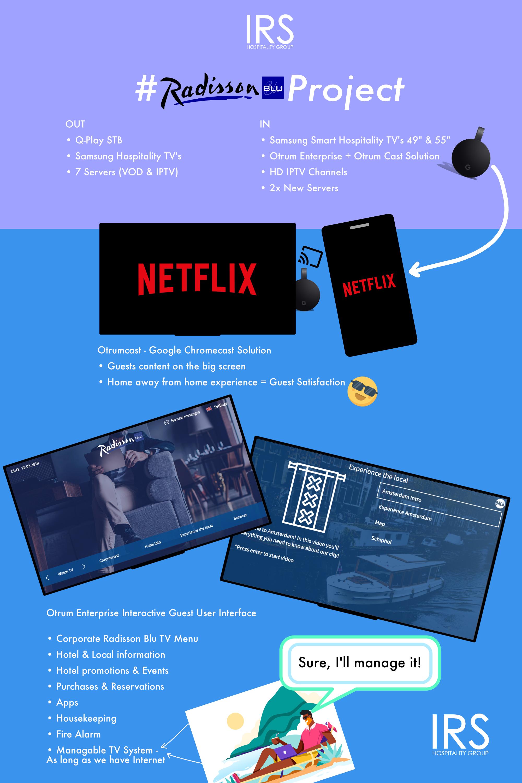 Radisson Blu IRS Infographic.jpg