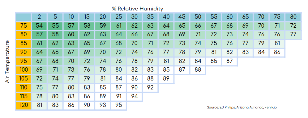Expected temperatures.png