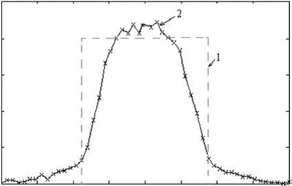 angular distribution of proton beam.png