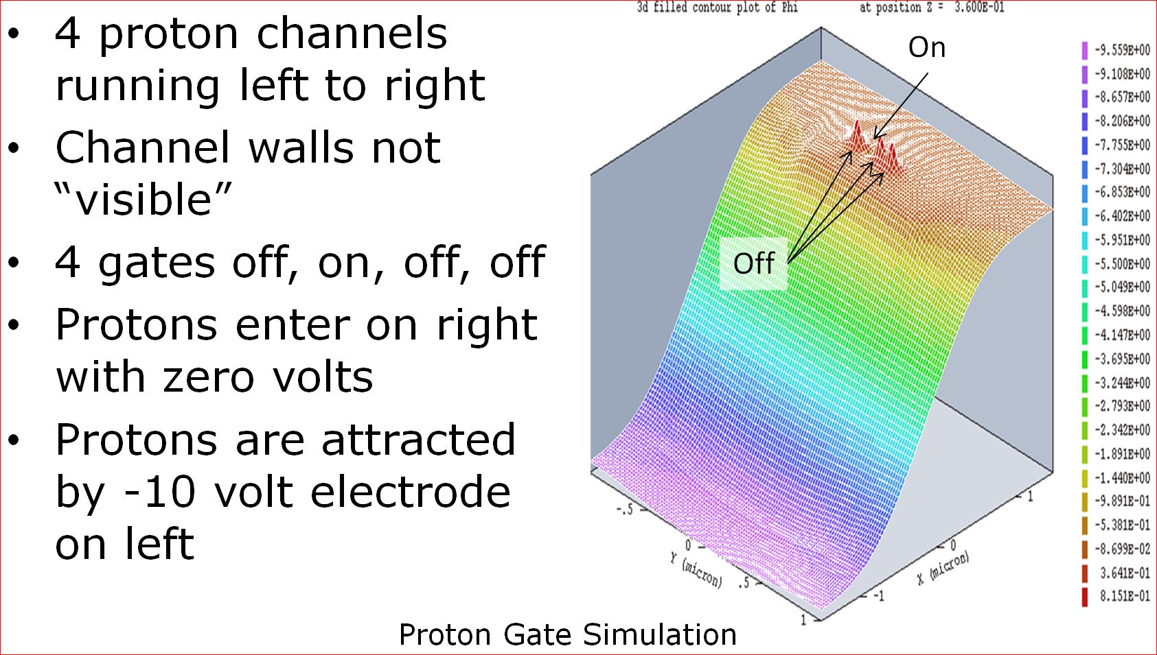 proton gate simulation.JPG