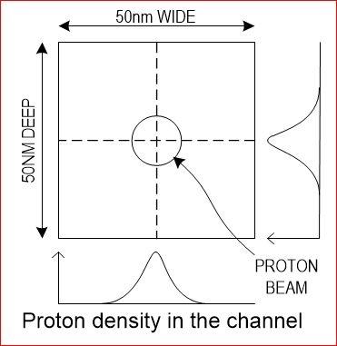 proton density graph.JPG