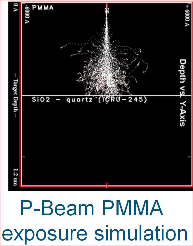 beam simulation.JPG