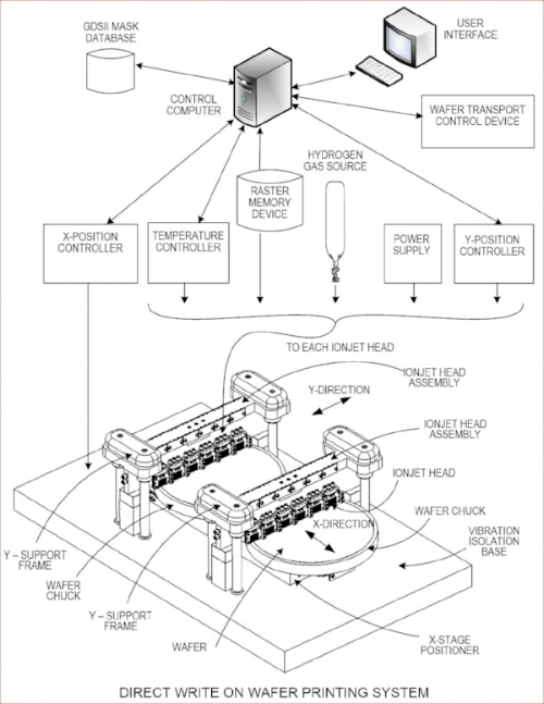 direct write on wafer printing system.JPG