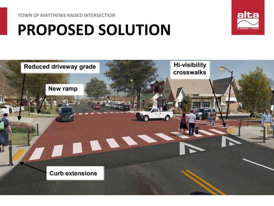 intersection improvements.jpg