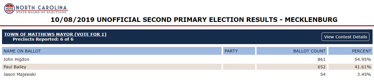 primary results.jpg