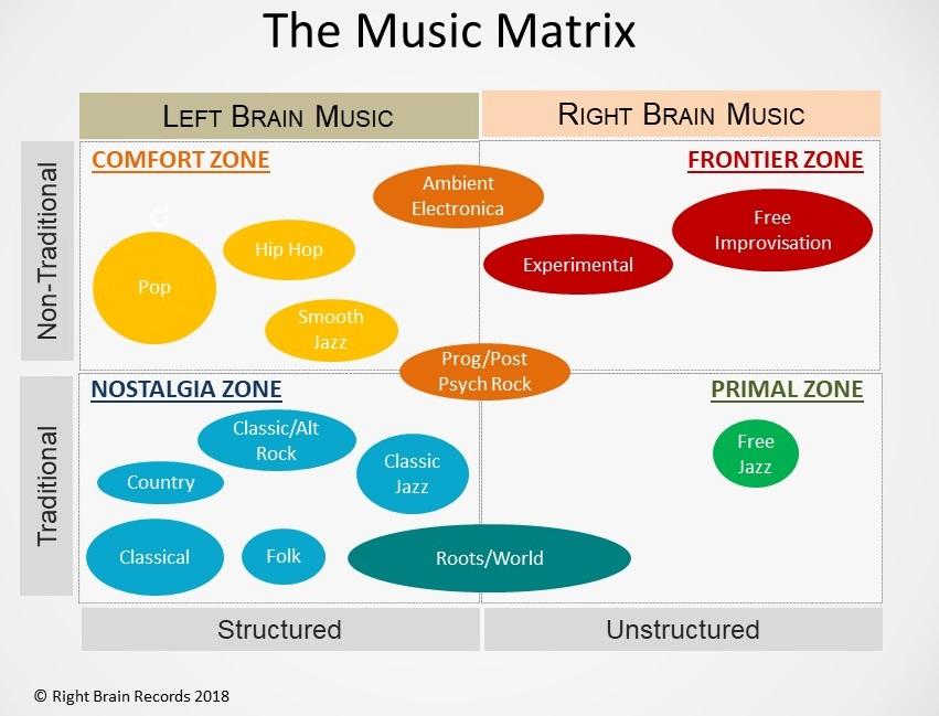 Music Zone Matrix (RBR).jpg