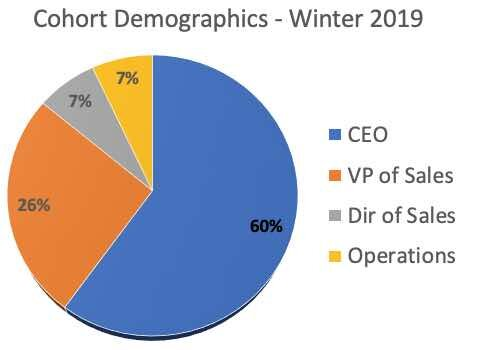Cohort1 demographics 2019-04-12_14-27-21.jpg