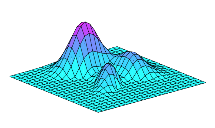Tactile graph
