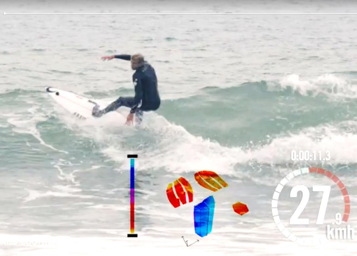 The Red Bull surfing sensor in action.