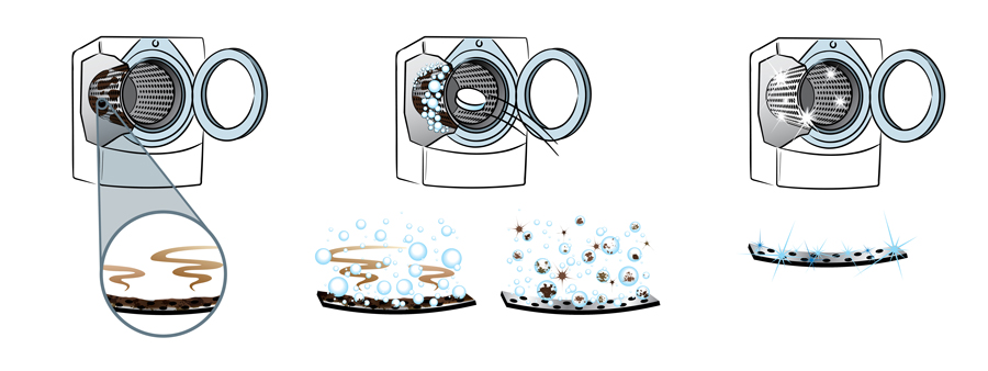 5.How_It_Works_WASHER_CLEANER.jpg