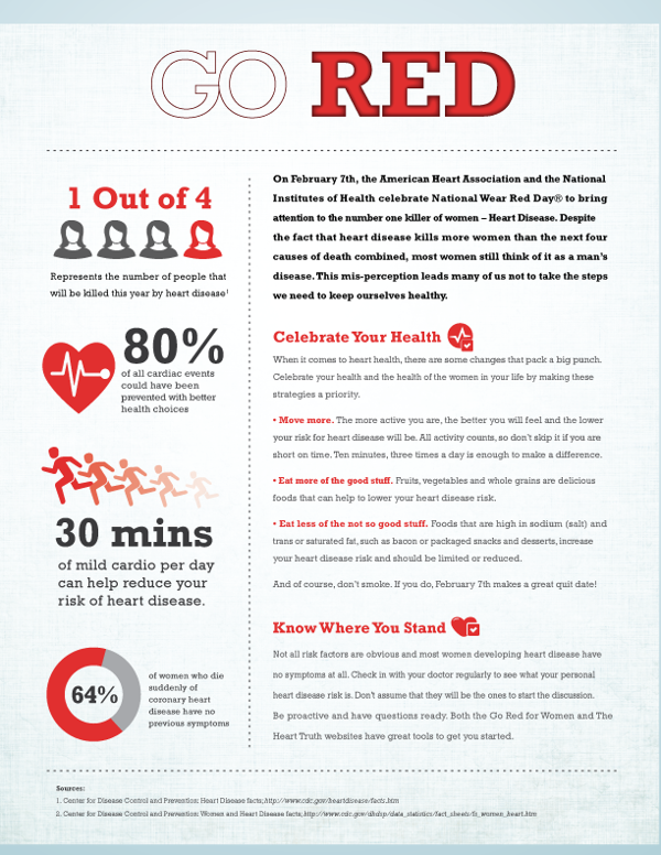 Go Red Infographic.png