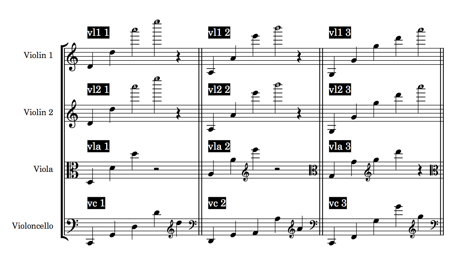 Harmonies 1, 2, and 3, mapped to the range of the instruments. (some of these ranges, especially in the violin, were modified in the final version of the piece.)