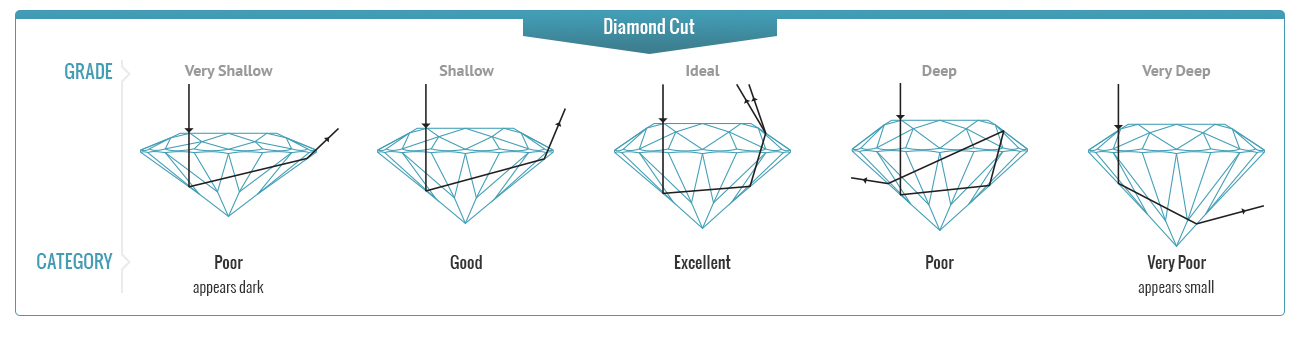 Diamond Cut.jpg