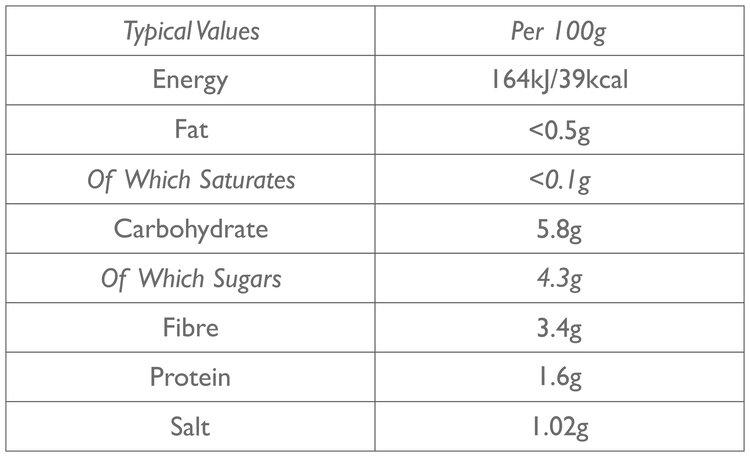 NutritionalTable_Tuscan.jpg