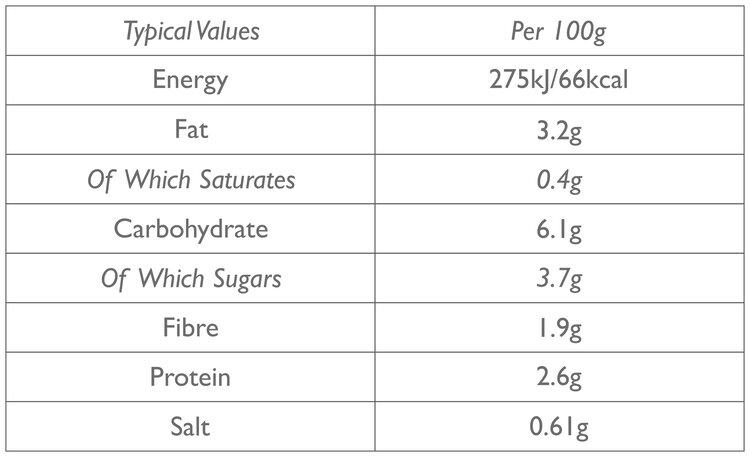 NutritionalTable_Bolognese.jpg