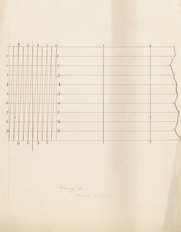 Thomas Eakins, Drawing 16 (Scale for Measuring Small parts of an Inch)